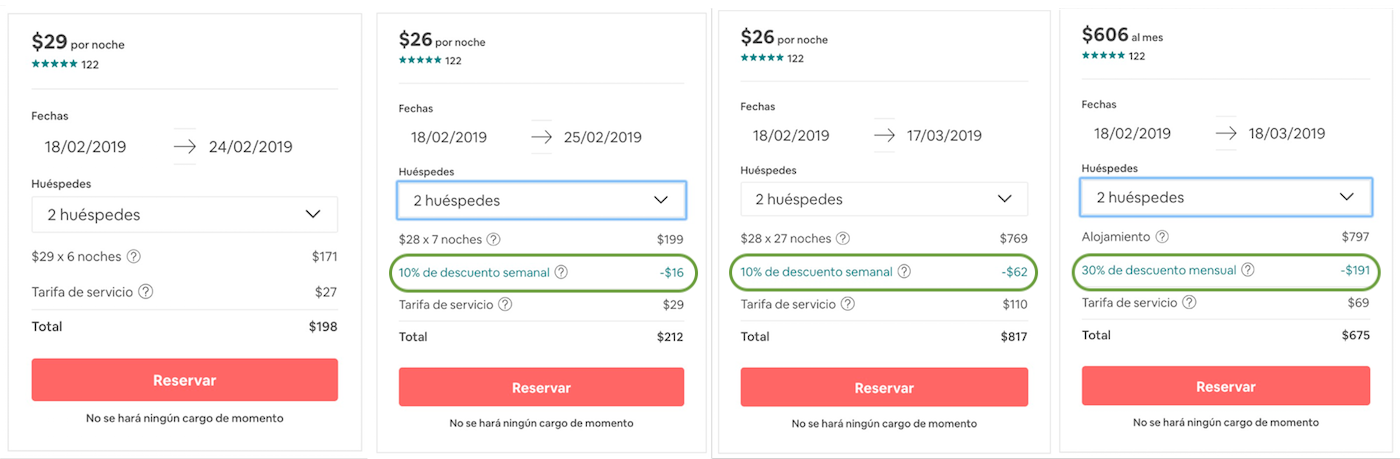 tip descuento Airbnb