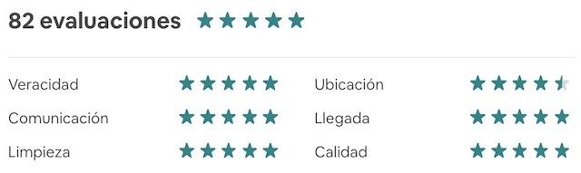 Airbnb Evaluaciones